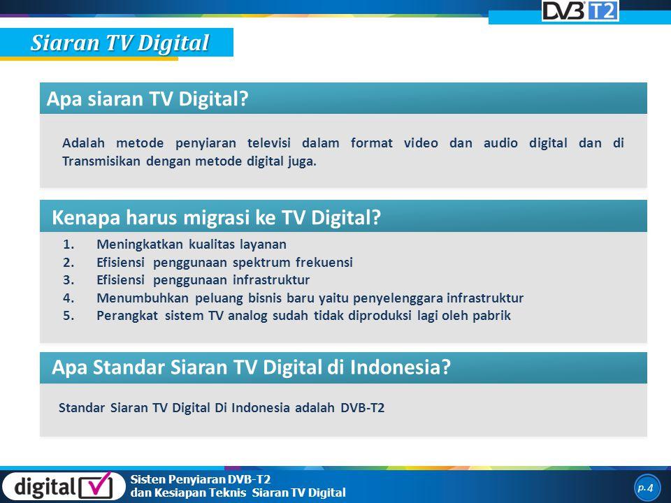 Siaran TV Digital Apa siaran TV Digital