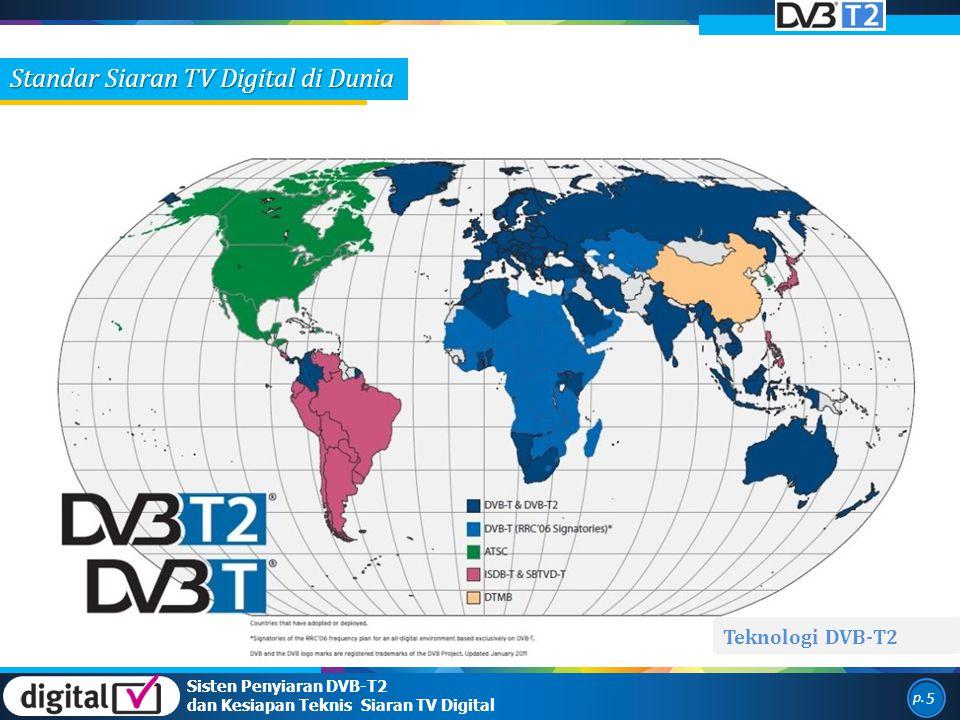 Standar Siaran TV Digital di Dunia