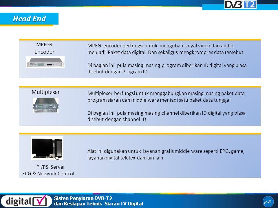Head End Multiplexer MPEG4 Encoder