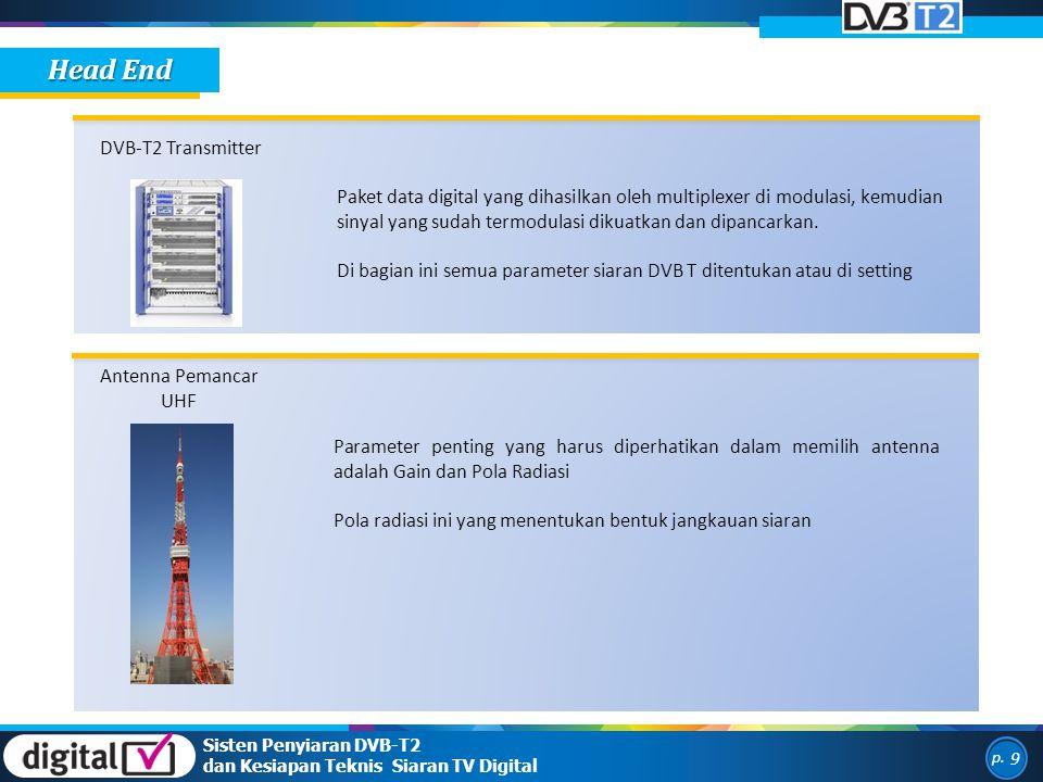 Head End DVB-T2 Transmitter