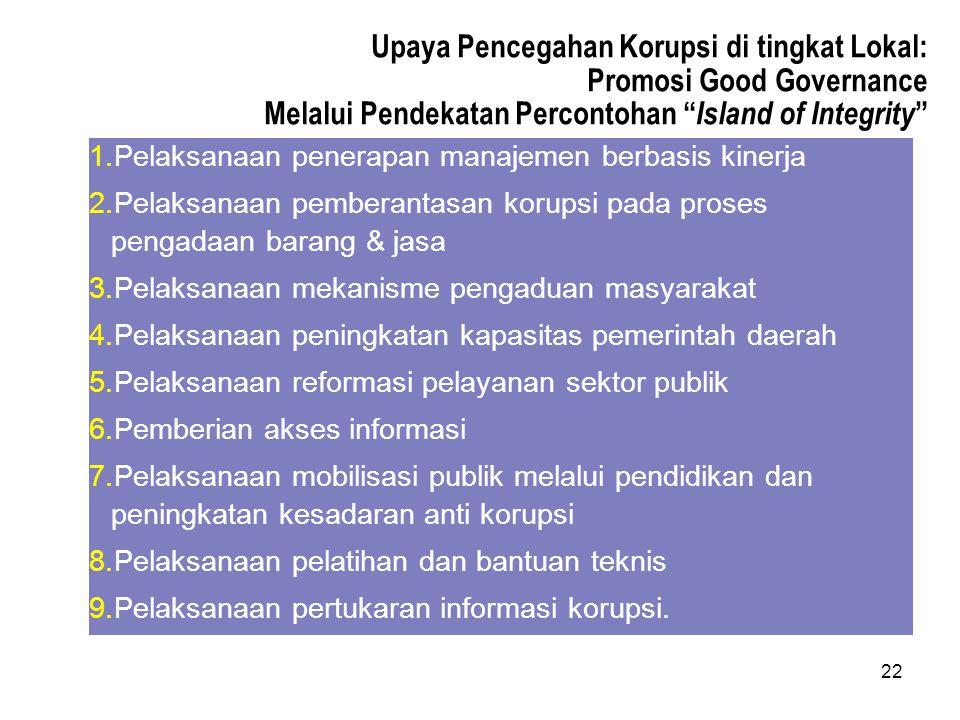 Upaya Pencegahan Korupsi di tingkat Lokal: Promosi Good Governance