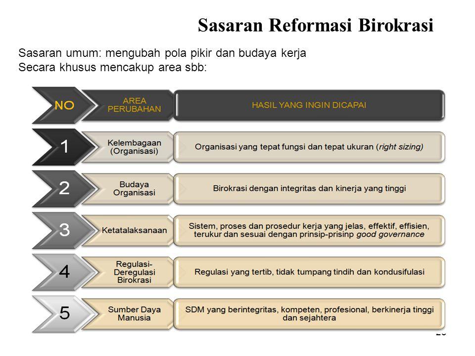 Sasaran Reformasi Birokrasi