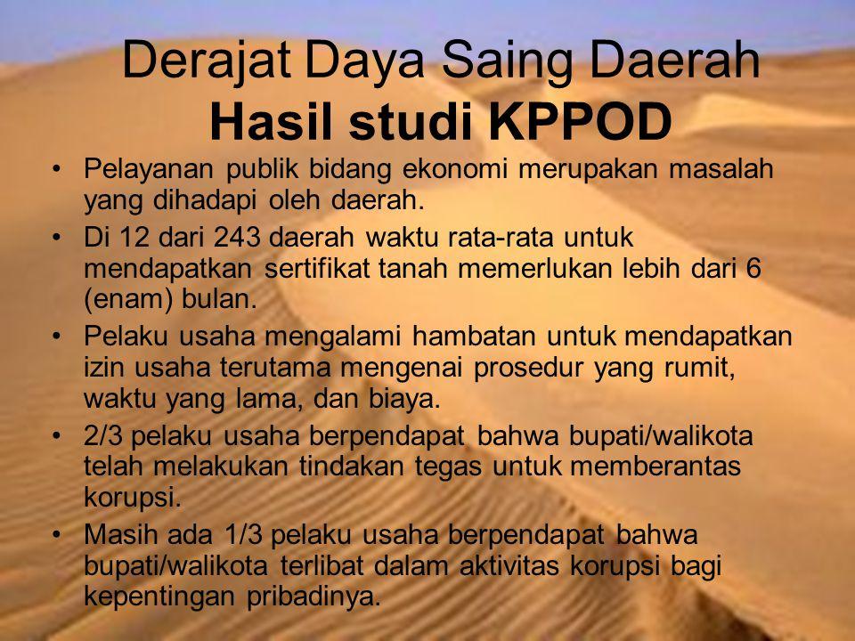 Derajat Daya Saing Daerah Hasil studi KPPOD