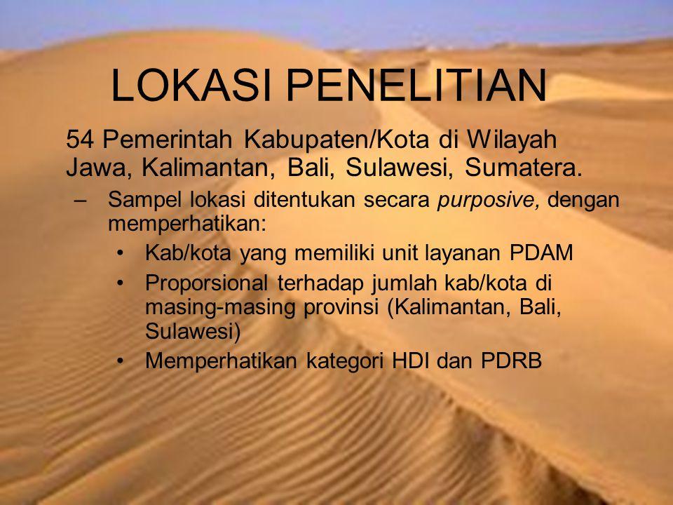 LOKASI PENELITIAN 54 Pemerintah Kabupaten/Kota di Wilayah Jawa, Kalimantan, Bali, Sulawesi, Sumatera.