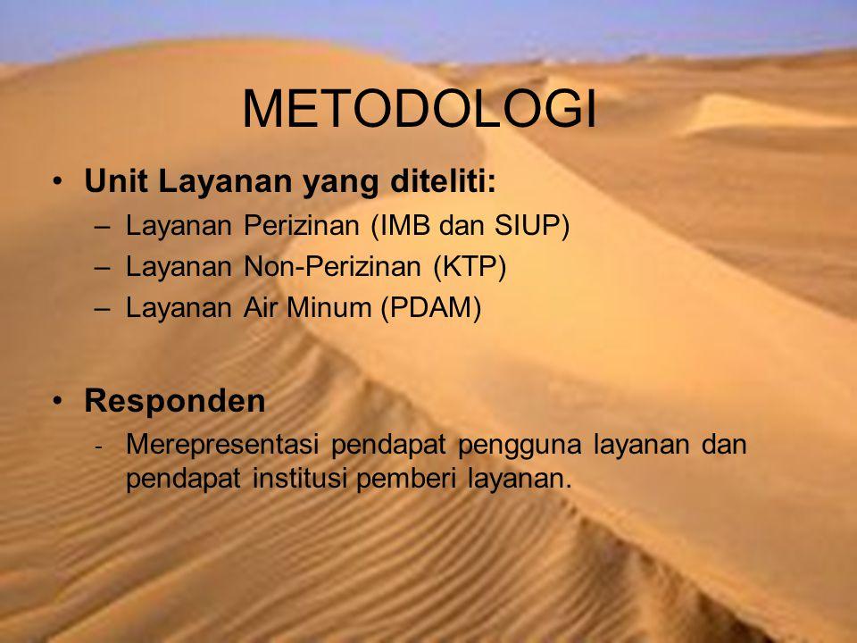 METODOLOGI Unit Layanan yang diteliti: Responden