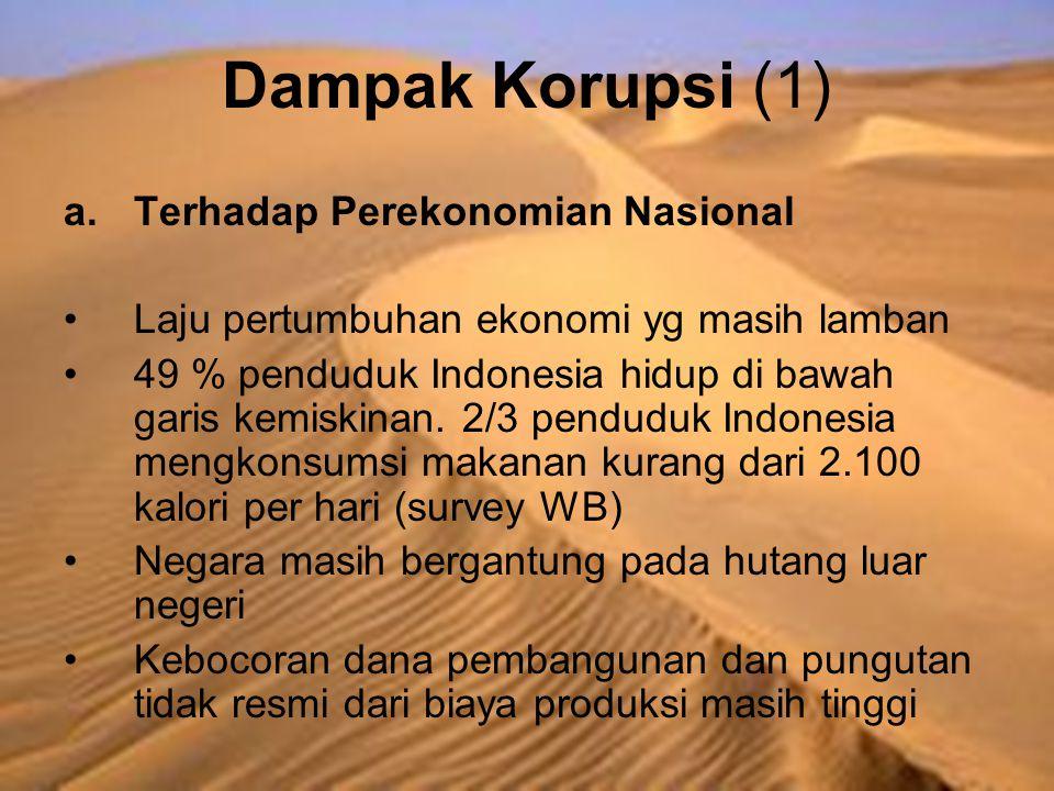 Dampak Korupsi (1) Terhadap Perekonomian Nasional