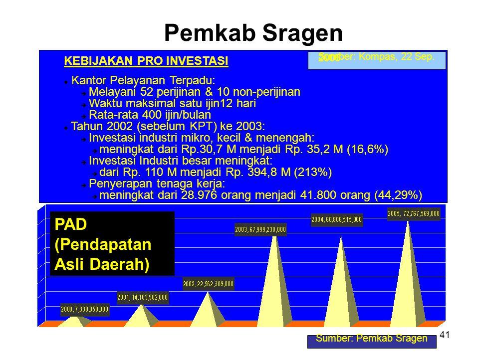 Pemkab Sragen PAD (Pendapatan Asli Daerah) KEBIJAKAN PRO INVESTASI