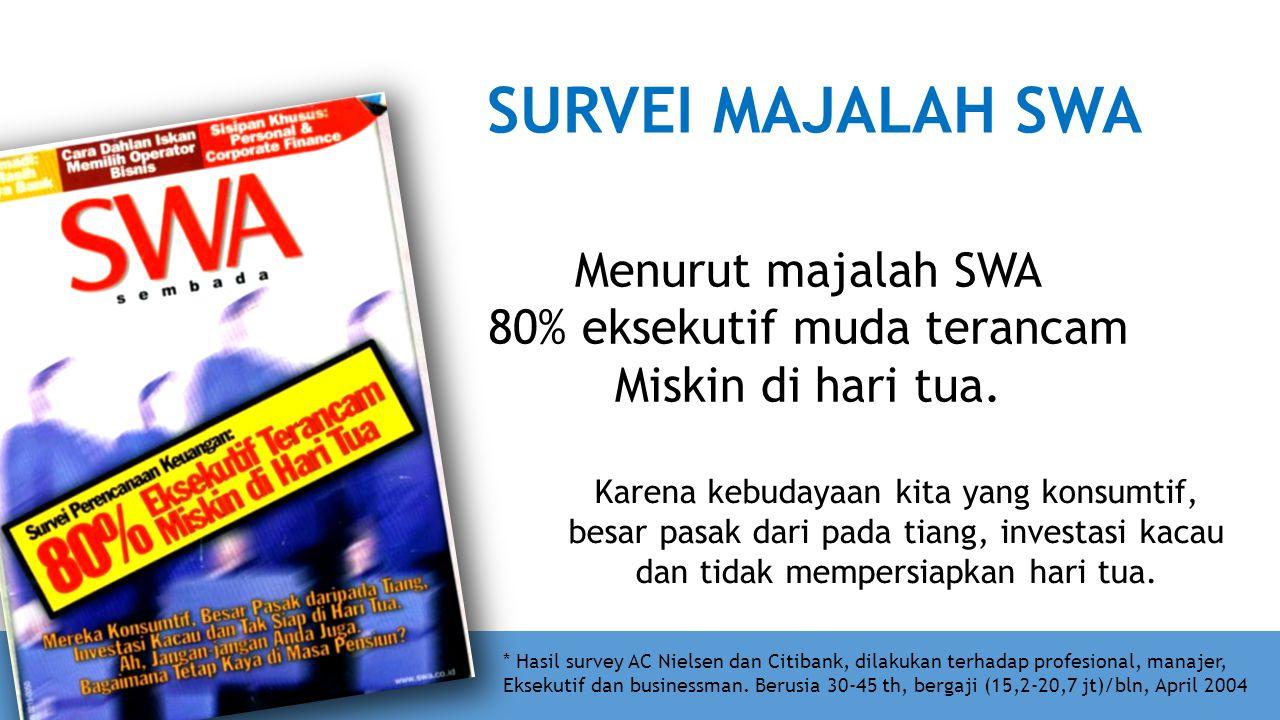 SURVEI MAJALAH SWA Menurut majalah SWA 80% eksekutif muda terancam