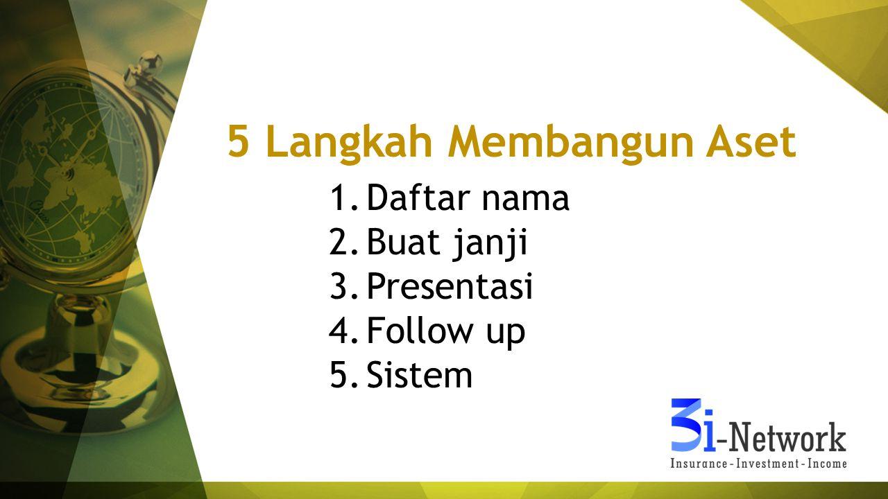 5 Langkah Membangun Aset