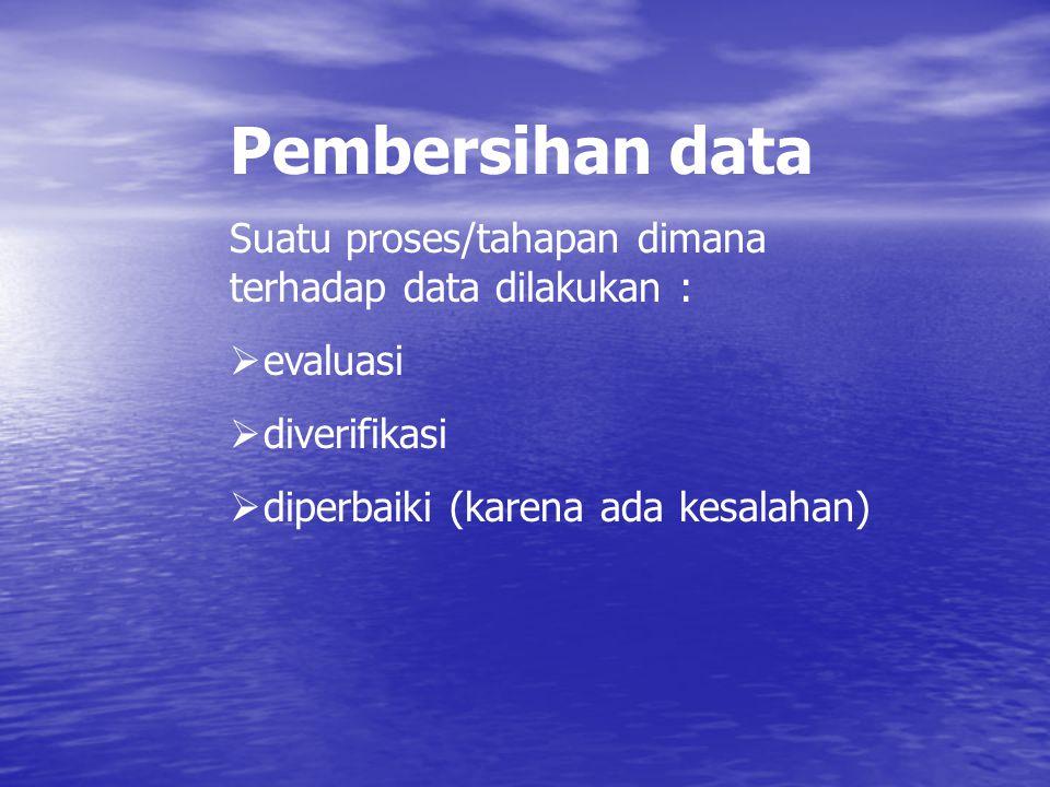 Pembersihan data Suatu proses/tahapan dimana terhadap data dilakukan :