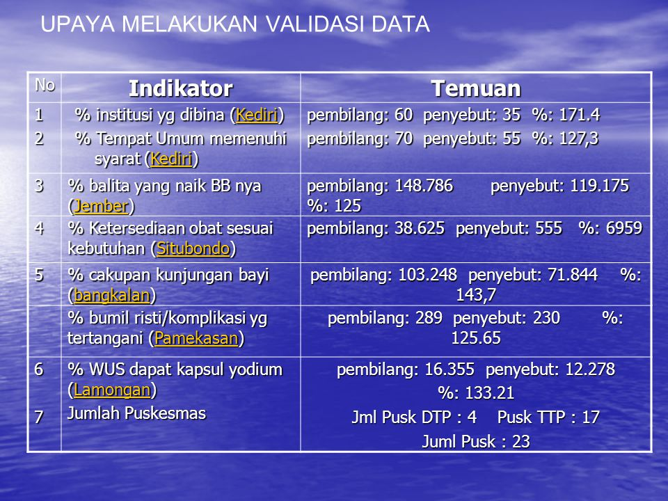 UPAYA MELAKUKAN VALIDASI DATA