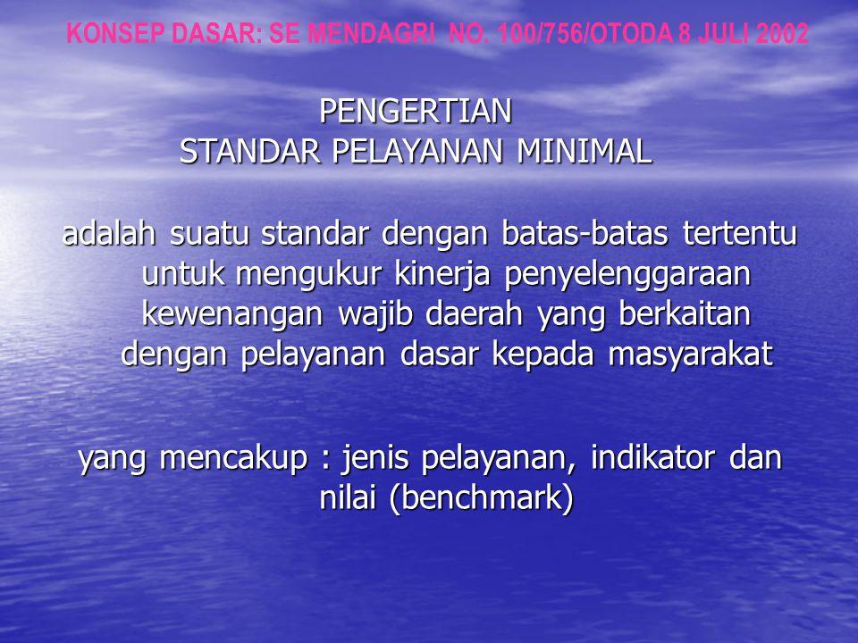 PENGERTIAN STANDAR PELAYANAN MINIMAL