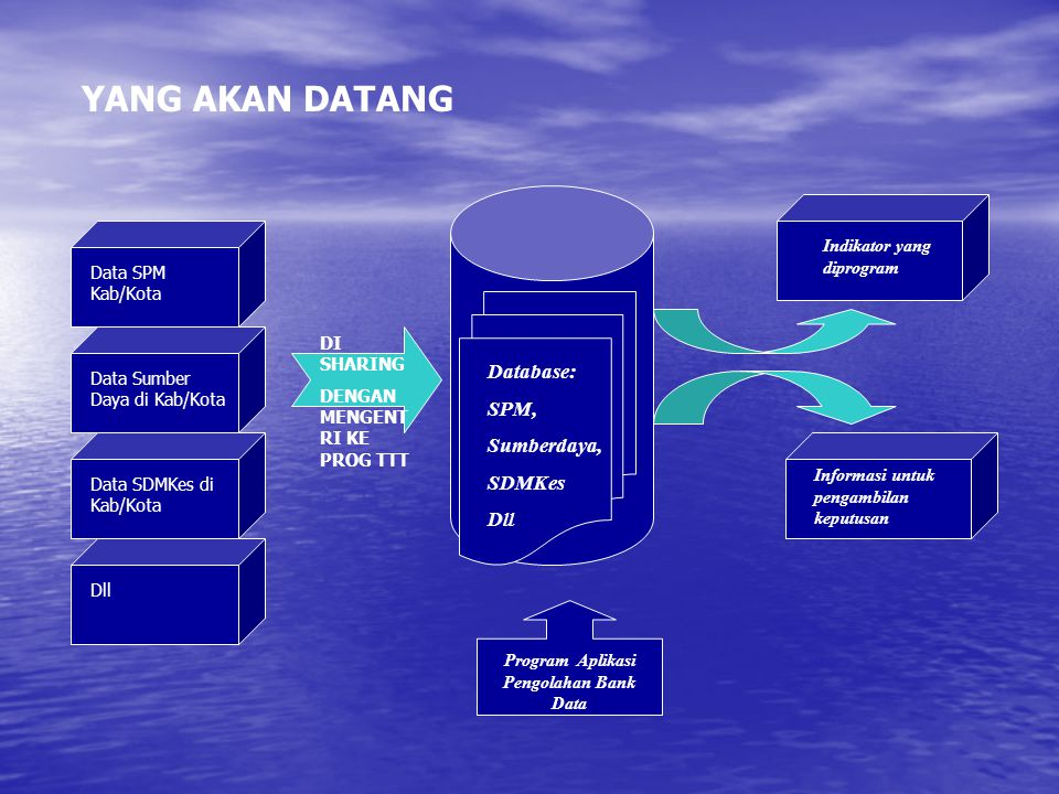 Program Aplikasi Pengolahan Bank Data