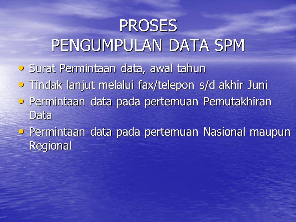 PROSES PENGUMPULAN DATA SPM