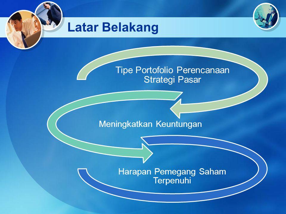 Latar Belakang Tipe Portofolio Perencanaan Strategi Pasar