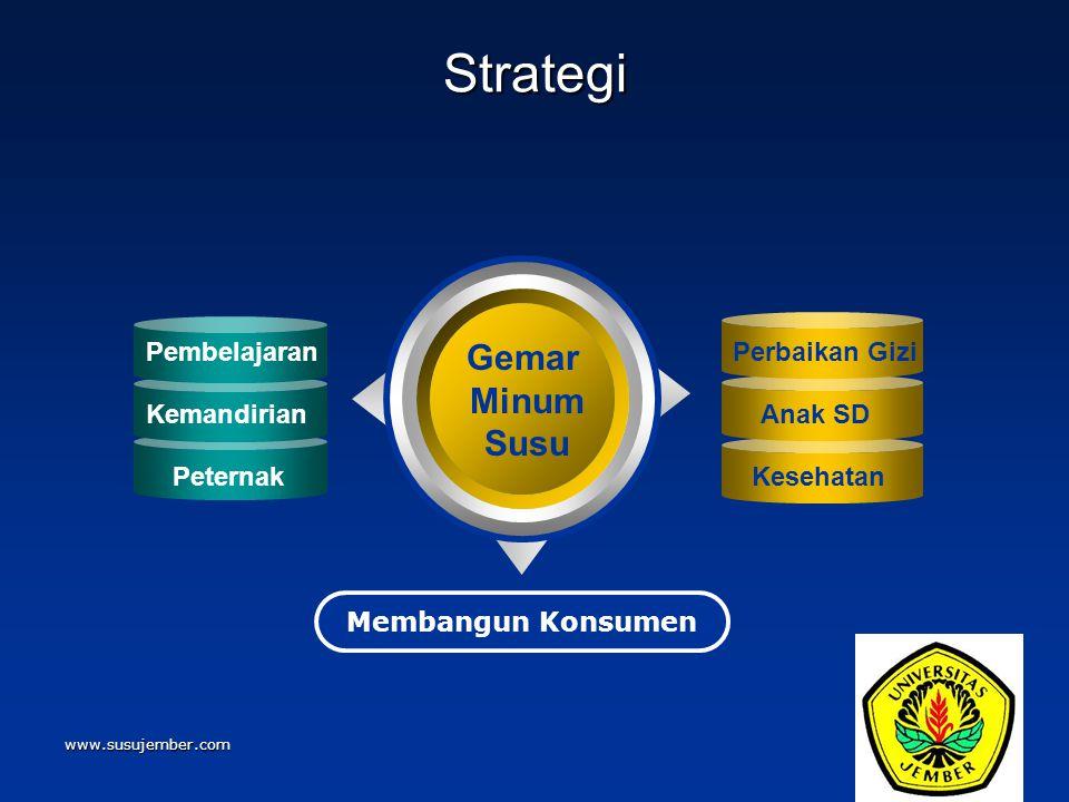 Strategi Gemar Minum Susu Membangun Konsumen Pembelajaran Kemandirian