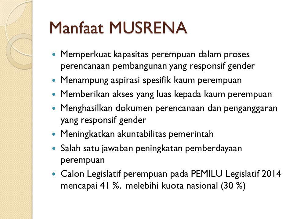 Manfaat MUSRENA Memperkuat kapasitas perempuan dalam proses perencanaan pembangunan yang responsif gender.