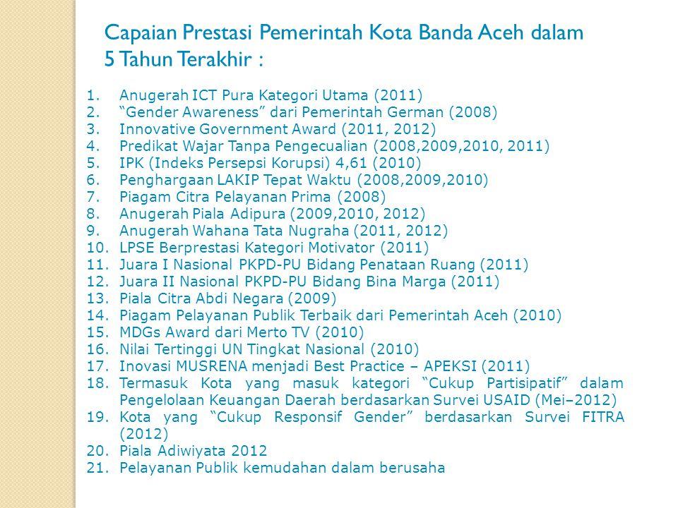 Capaian Prestasi Pemerintah Kota Banda Aceh dalam 5 Tahun Terakhir :