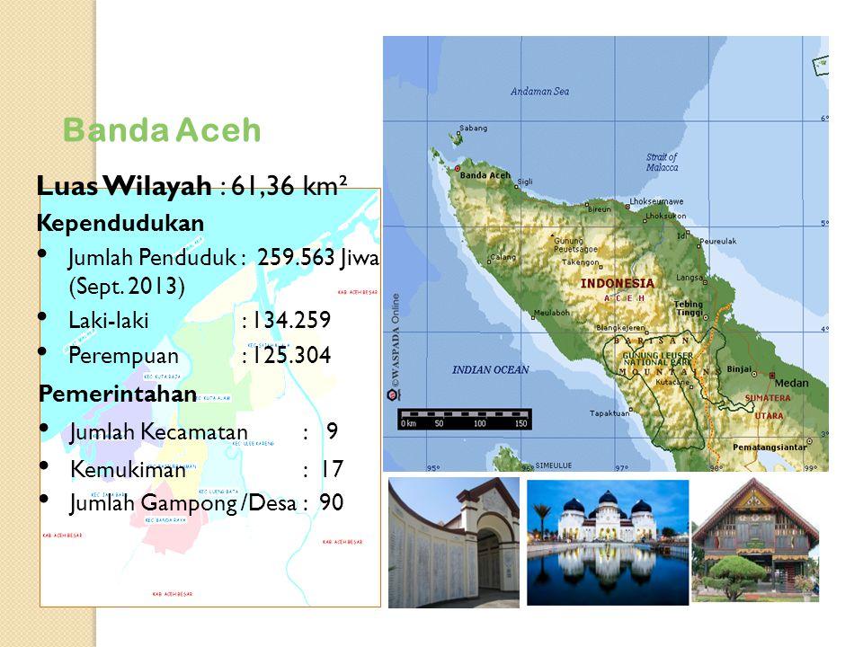Banda Aceh Luas Wilayah : 61,36 km² Kependudukan