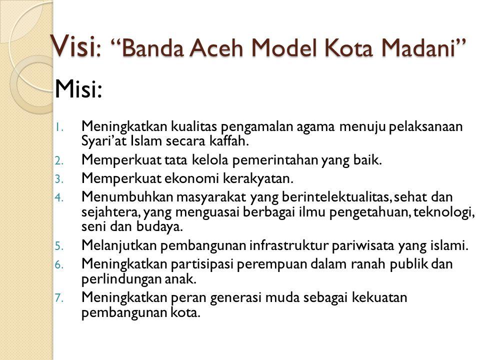 Visi: Banda Aceh Model Kota Madani