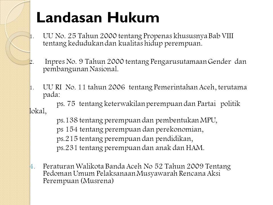 Landasan Hukum UU No. 25 Tahun 2000 tentang Propenas khususnya Bab VIII tentang kedudukan dan kualitas hidup perempuan.