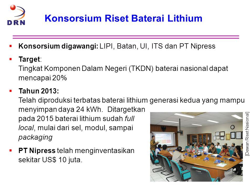 Konsorsium Riset Baterai Lithium