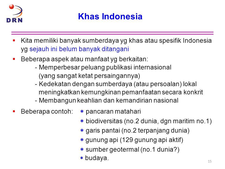 Khas Indonesia Kita memiliki banyak sumberdaya yg khas atau spesifik Indonesia yg sejauh ini belum banyak ditangani.
