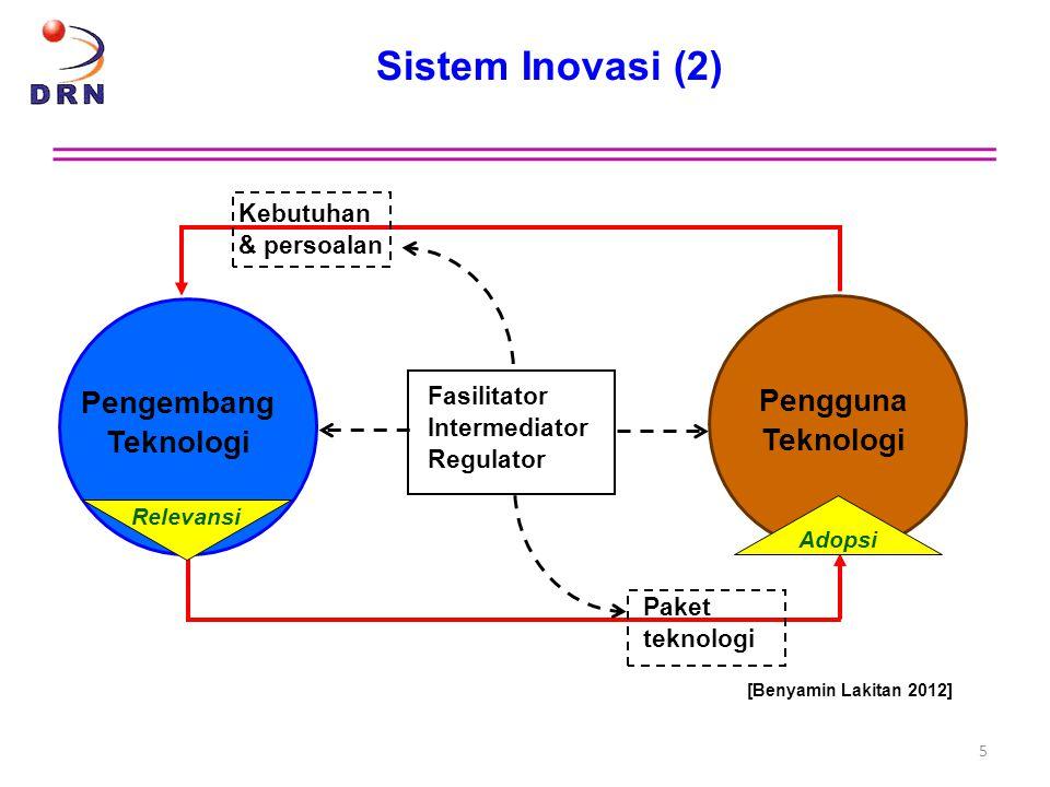 Sistem Inovasi (2) Pengembang Pengguna Teknologi Kebutuhan & persoalan
