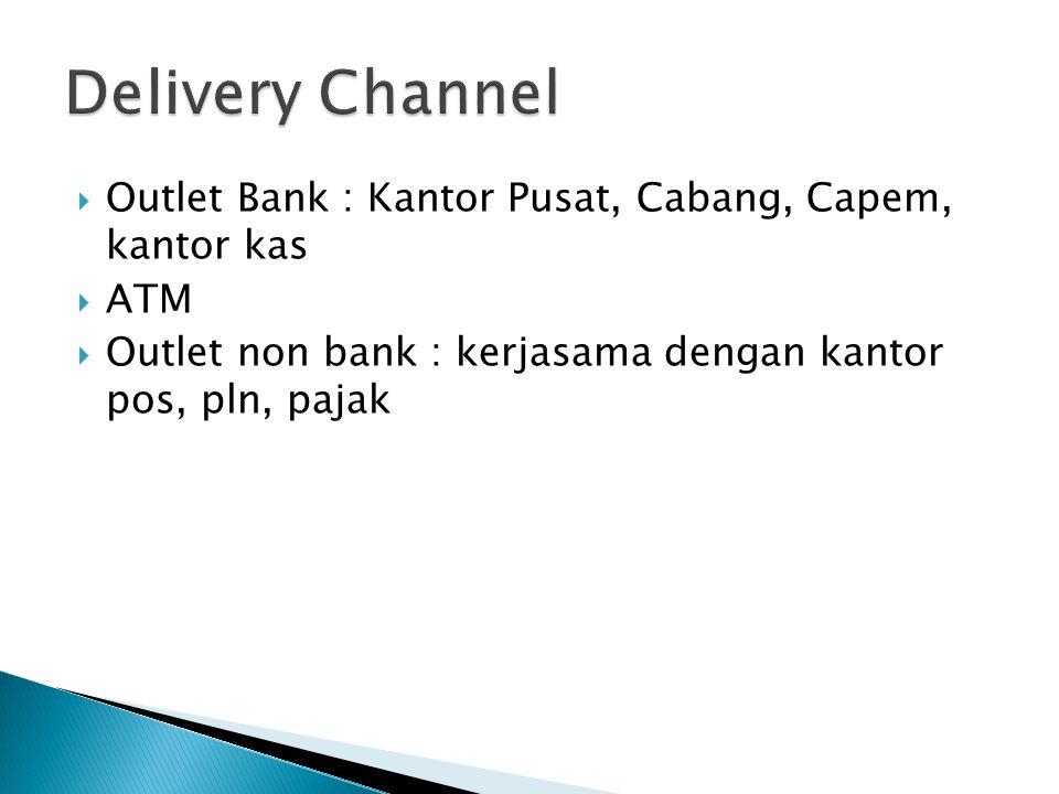 Delivery Channel Outlet Bank : Kantor Pusat, Cabang, Capem, kantor kas