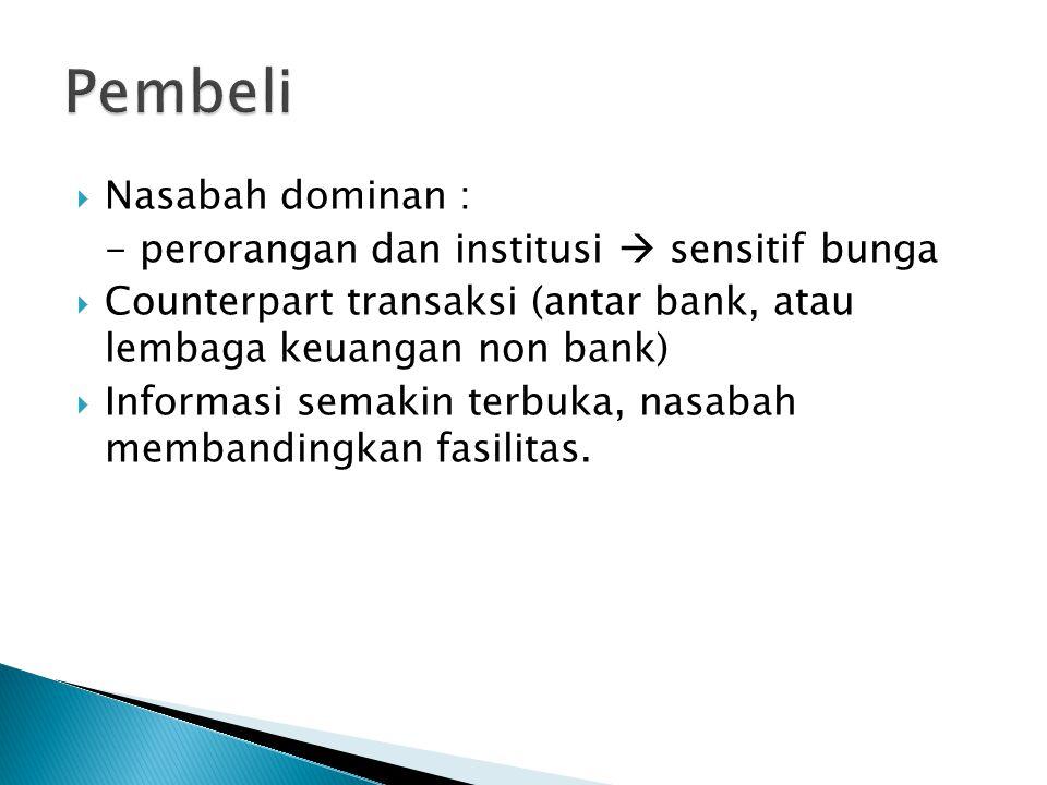Pembeli Nasabah dominan : - perorangan dan institusi  sensitif bunga