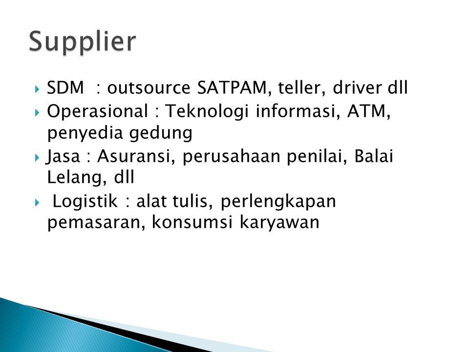 Supplier SDM : outsource SATPAM, teller, driver dll