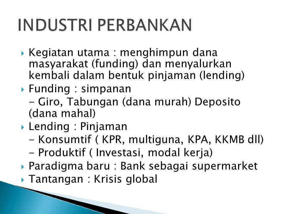 INDUSTRI PERBANKAN Kegiatan utama : menghimpun dana masyarakat (funding) dan menyalurkan kembali dalam bentuk pinjaman (lending)