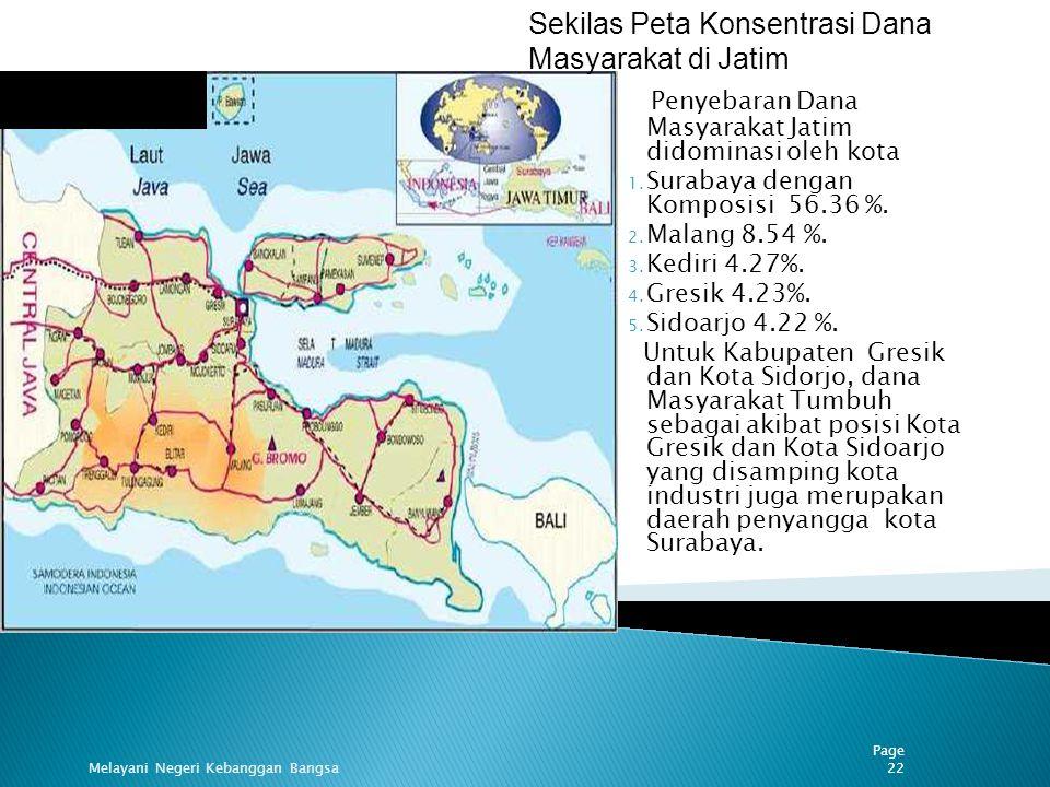 Penyebaran Dana Masyarakat Jatim didominasi oleh kota