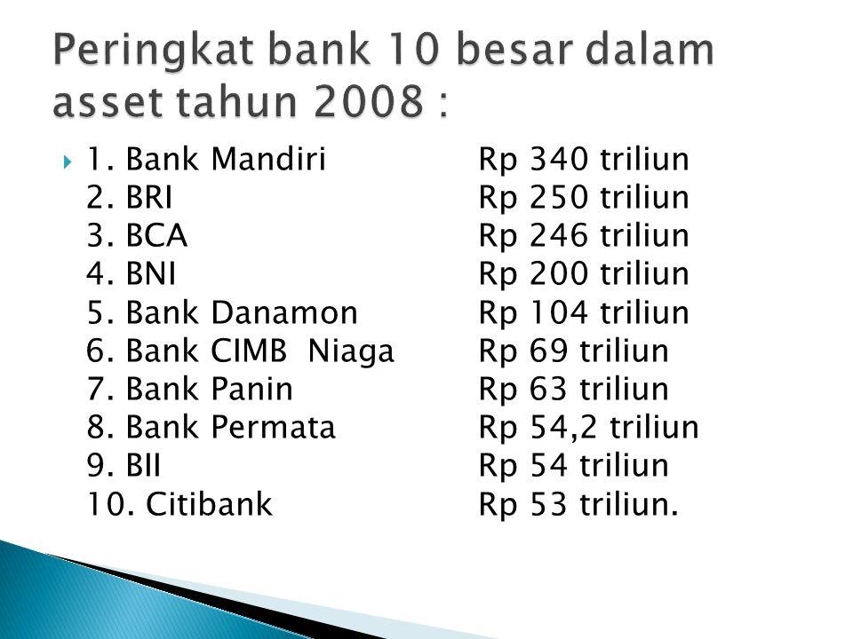 Peringkat bank 10 besar dalam asset tahun 2008 :