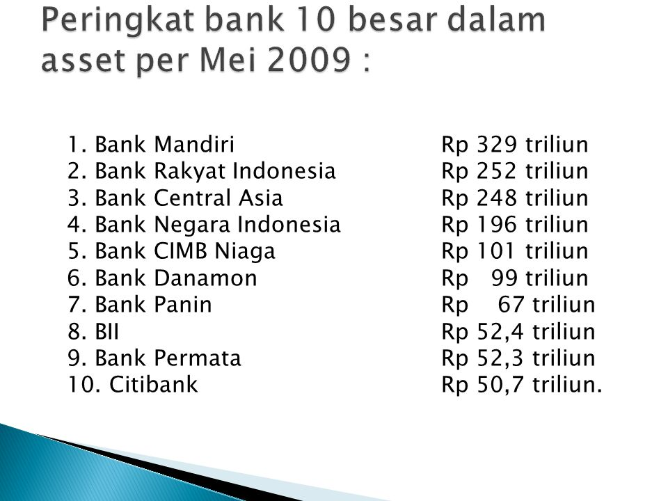 Peringkat bank 10 besar dalam asset per Mei 2009 :