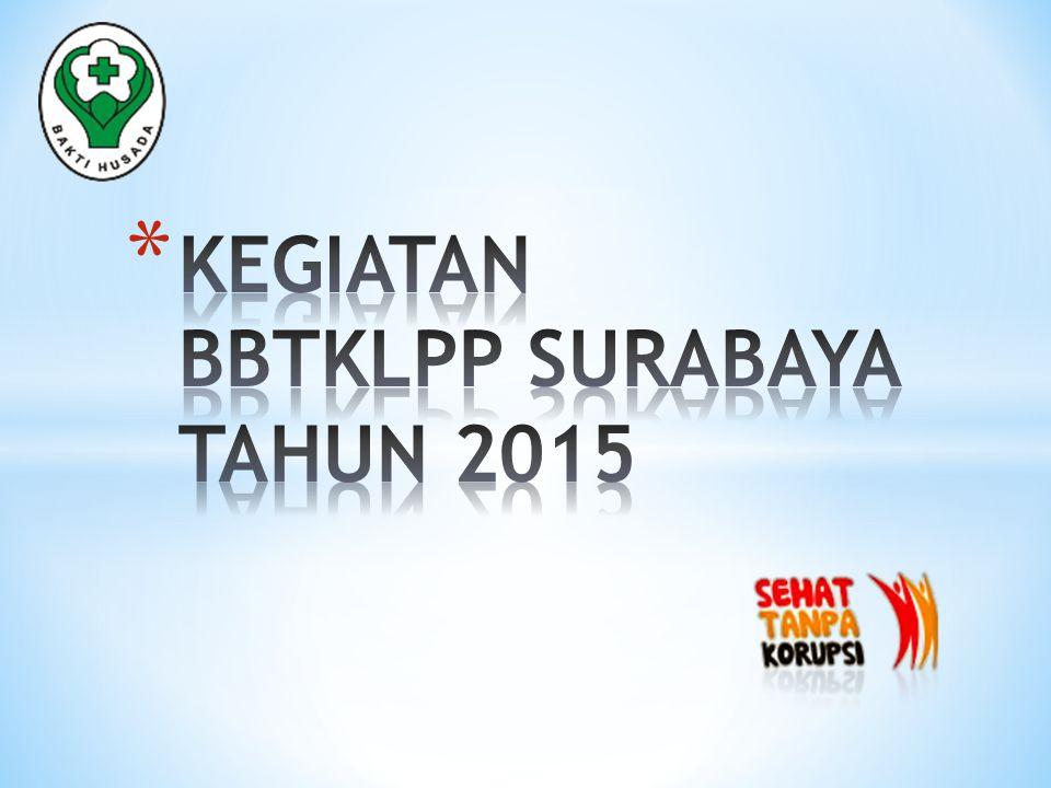 KEGIATAN BBTKLPP SURABAYA TAHUN 2015