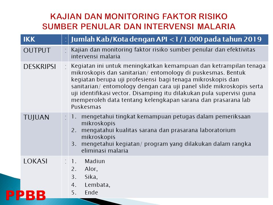 KAJIAN DAN MONITORING FAKTOR RISIKO SUMBER PENULAR DAN INTERVENSI MALARIA