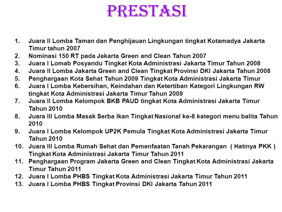 PRESTASI Juara II Lomba Taman dan Penghijauan Lingkungan tingkat Kotamadya Jakarta. Timur tahun 2007.