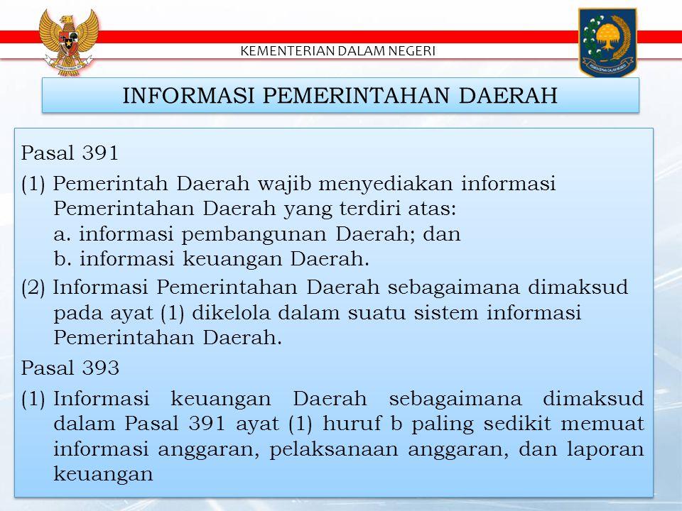 INFORMASI PEMERINTAHAN DAERAH