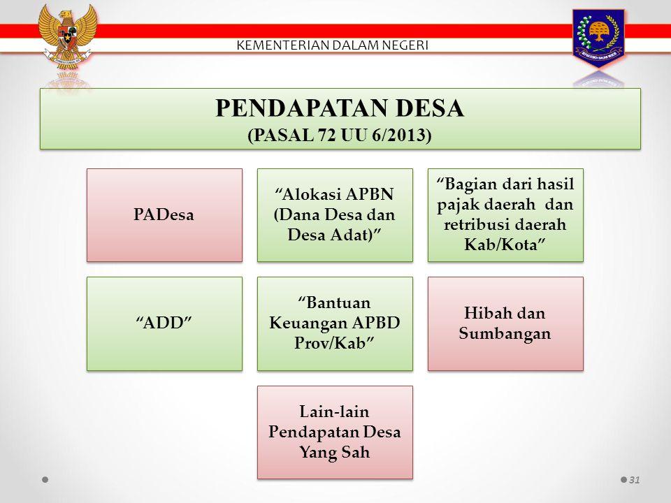 PENDAPATAN DESA (PASAL 72 UU 6/2013)