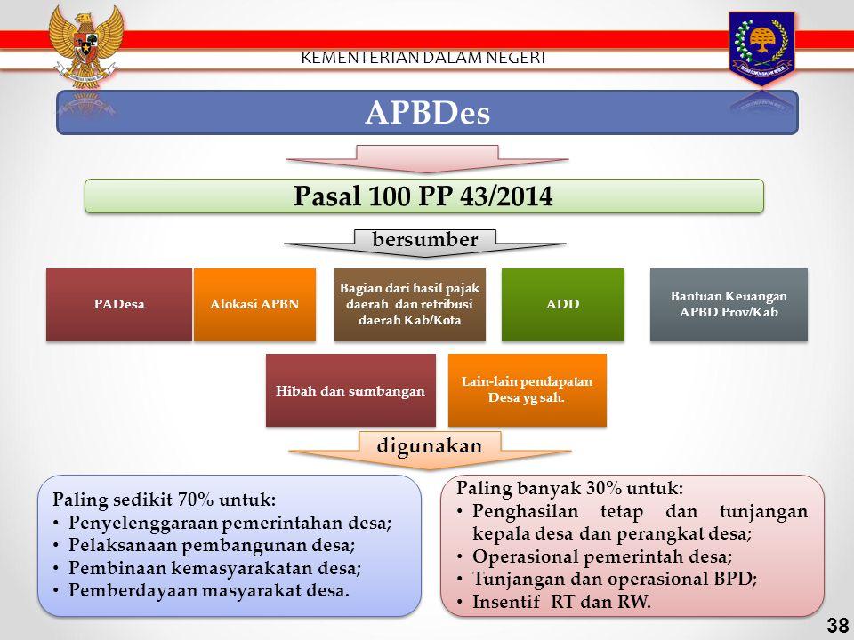 APBDes Pasal 100 PP 43/2014 bersumber digunakan