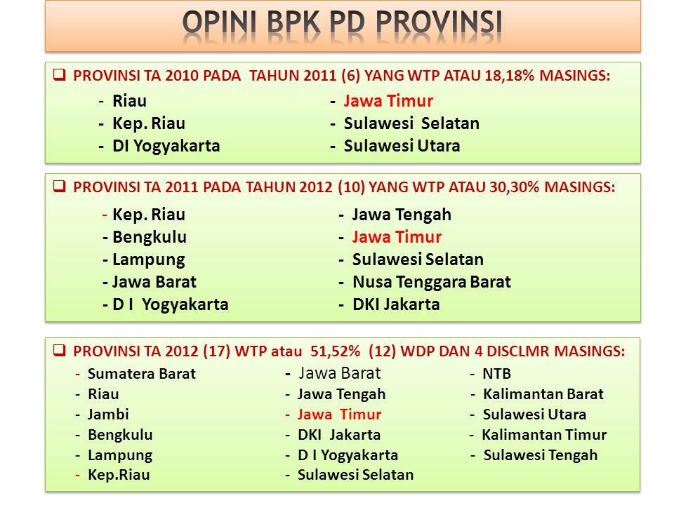 OPINI BPK PD PROVINSI OPINI BPK - Kep. Riau - Sulawesi Selatan