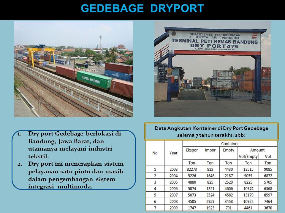 GEDEBAGE DRYPORT Data Angkutan Kontainer di Dry Port Gedebage selama 7 tahun terakhir sbb: