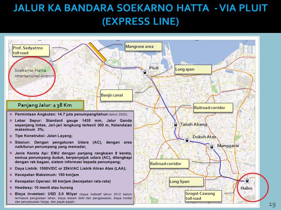 JALUR KA BANDARA SOEKARNO HATTA - VIA PLUIT (EXPRESS LINE)