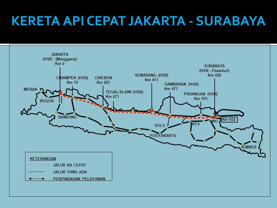 KERETA API CEPAT JAKARTA - SURABAYA
