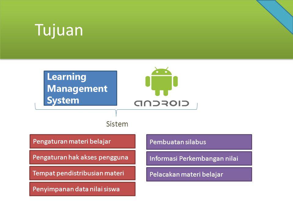 Tujuan Learning Management System Sistem Pengaturan materi belajar