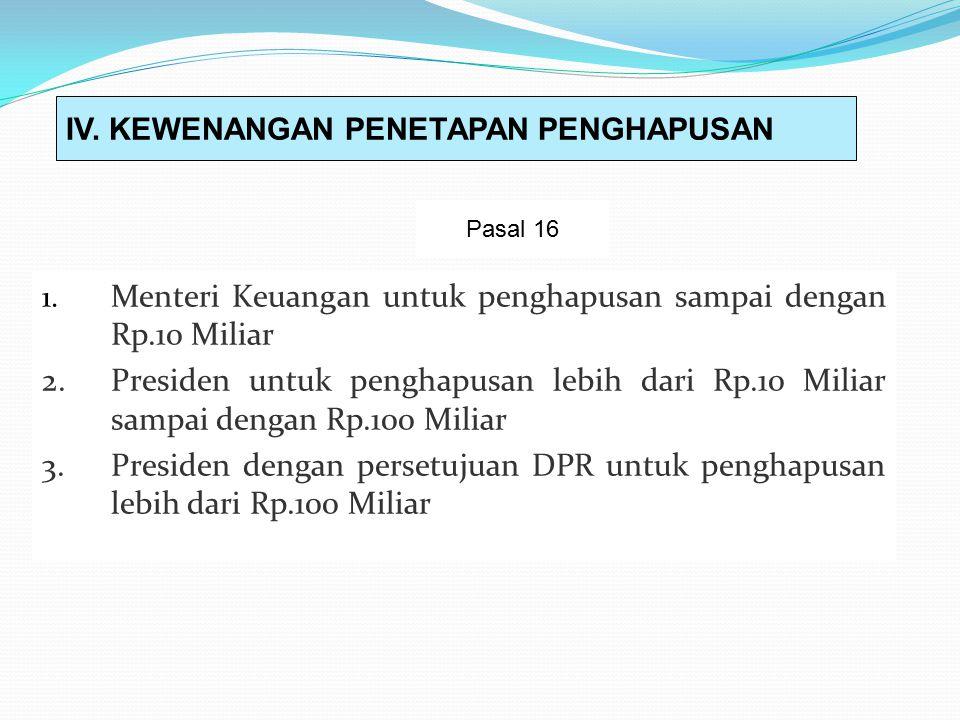 Menteri Keuangan untuk penghapusan sampai dengan Rp.10 Miliar
