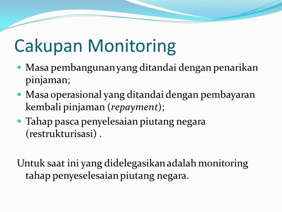 Cakupan Monitoring Masa pembangunan yang ditandai dengan penarikan pinjaman;