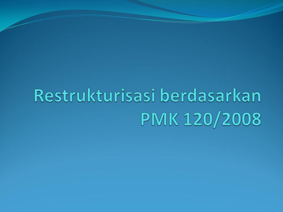 Restrukturisasi berdasarkan PMK 120/2008