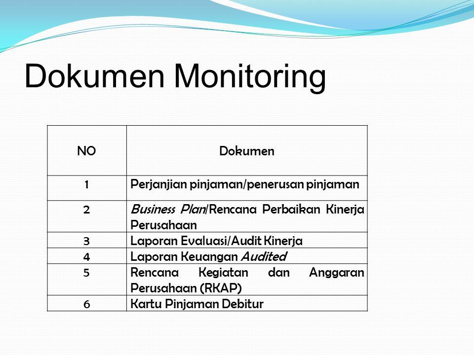 Dokumen Monitoring NO Dokumen 1 Perjanjian pinjaman/penerusan pinjaman